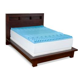 Gel Memory Foam 7-Zone Mattress Topper